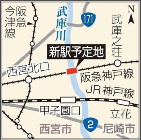 武庫川新駅